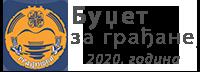 Budzet-za-gradjane-2020